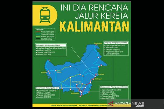 Gubernur Kalsel jajaki jalur kereta api hingga ke Brunei