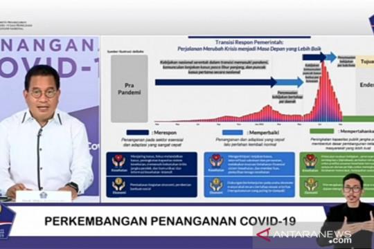 Satgas: Terdapat tiga fase dalam penanganan COVID-19