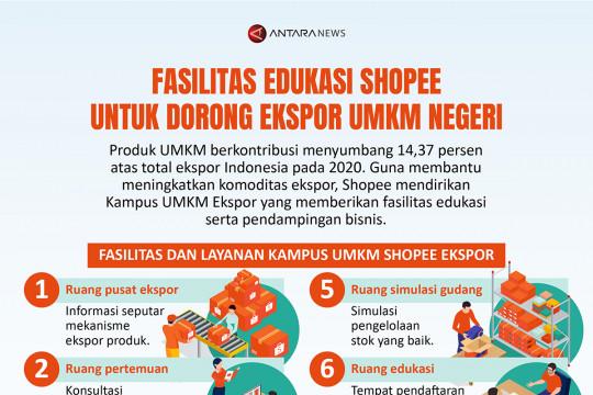 Fasilitas edukasi Shopee untuk dorong ekspor UMKM negeri