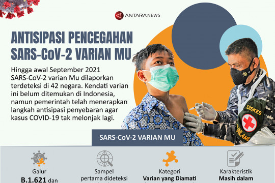 Antisipasi pencegahan SARS-CoV-2 varian Mu