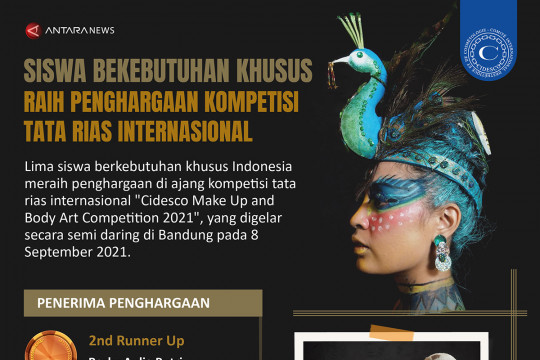 Siswa berkebutuhan khusus raih penghargaan kompetisi internasional