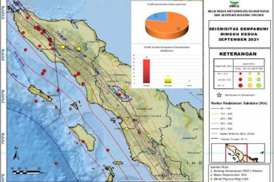 BBMKG: Pekan kedua September 41 gempa landa Aceh dan Sumatera Utara