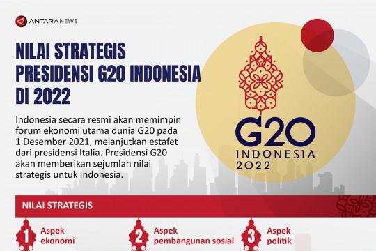 Nilai strategis Presidensi G20 Indonesia di 2022