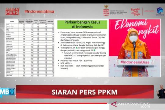 Kemenkes: Penanggulangan COVID-19 Indonesia salah satu terbaik dunia