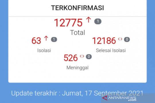 Dua pekan lebih kasus kematian akibat COVID-19 di Kota Cirebon nihil