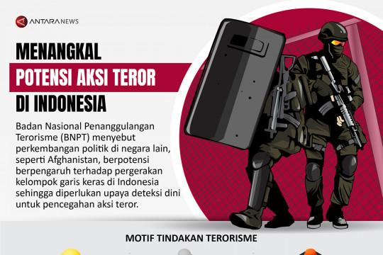 Menangkal potensi aksi teror di Indonesia