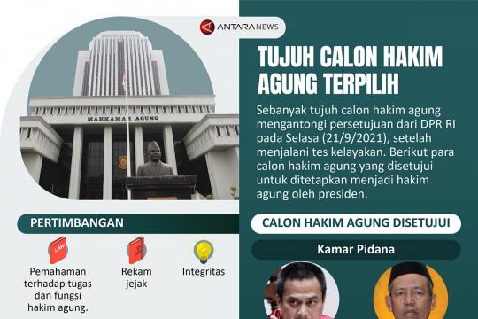 Tujuh calon hakim agung terpilih