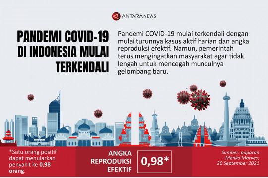 Pandemi COVID-19 di Indonesia mulai terkendali