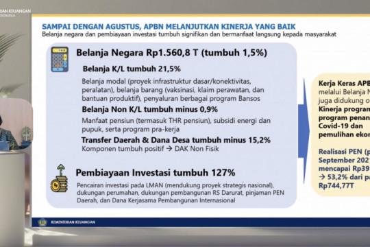 Menkeu sebut belanja negara capai Rp1.560,8 triliun per Agustus 2021