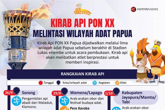 Kirab api PON XX melintasi wilayah adat Papua