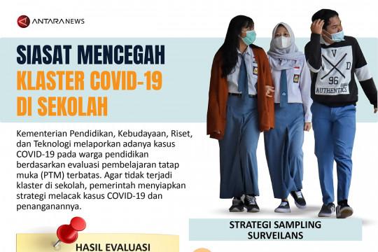 Siasat mencegah klaster COVID-19 di sekolah
