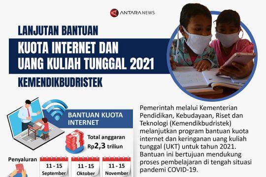 Lanjutan bantuan kuota internet dan UKT 2021 Kemendikbudristek