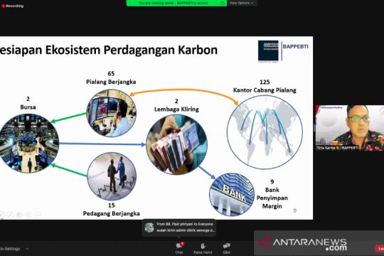 Kemendag: Ekosistem perdagangan karbon di Indonesia sudah sangat siap