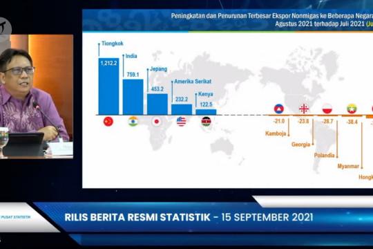 Nilai ekspor Agustus 2021 Indonesia capai rekor tertinggi