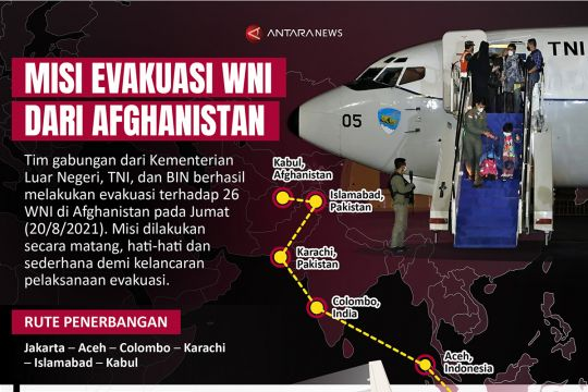 Misi evakuasi WNI dari Afghanistan