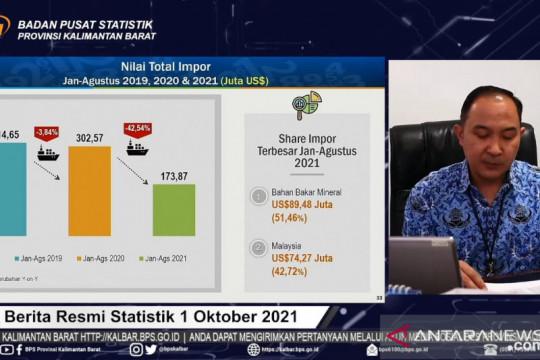 Neraca perdagangan Kalbar periode Agustus surplus 131,14 juta dolar AS