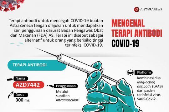 Mengenal terapi antibodi COVID-19