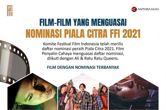 Film-film yang menguasai nominasi Piala Citra FFI 2021