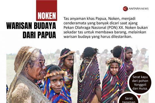 Noken warisan budaya dari Papua