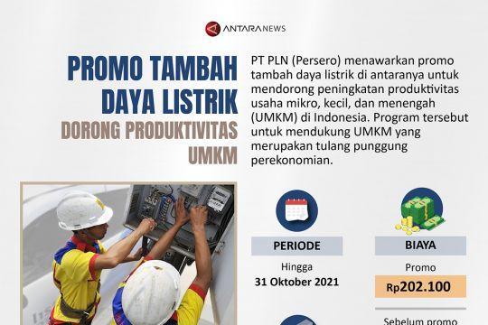Promo tambah daya listrik dorong produktivitas UMKM