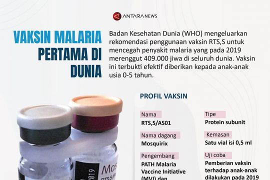 Vaksin malaria pertama di dunia