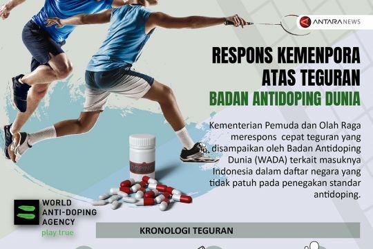 Respons Kemenpora atas teguran Badan Antidoping Dunia