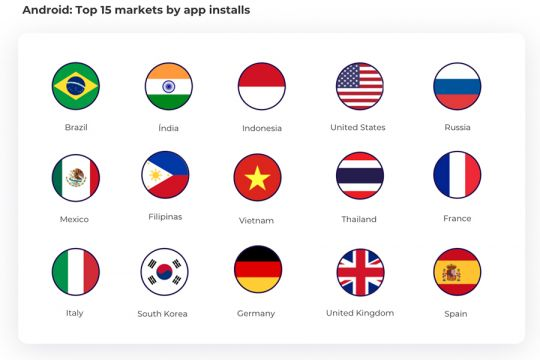 Pengguna aplikasi e-commerce Indonesia terbesar ketiga dunia