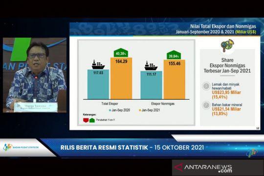 Neraca perdagangan RI surplus 4,37 miliar dolar AS pada September 2021