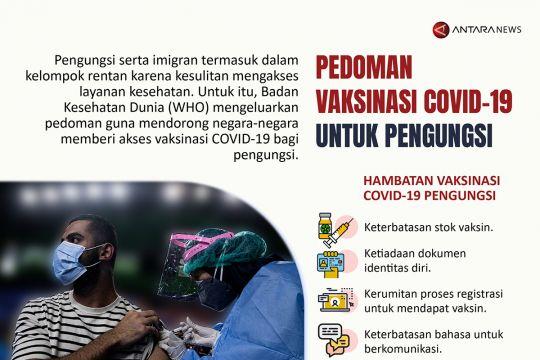 Pedoman vaksinasi COVID-19 untuk pengungsi