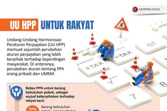 UU HPP untuk rakyat