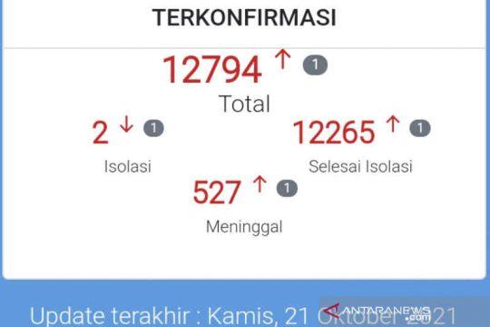 Kematian akibat COVID-19 Kota Cirebon kembali muncul setelah dua bulan