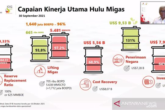 SKK Migas masukkan penerimaan negara Rp136,8 triliun