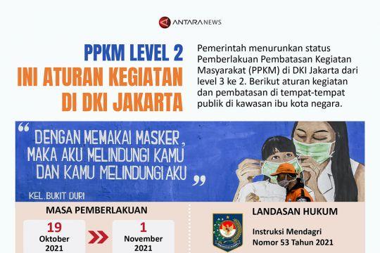 Aturan kegiatan di DKI Jakarta saat PPKM level 2