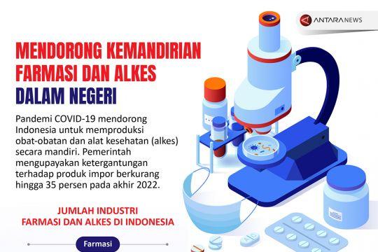 Mendorong kemandirian farmasi dan alkes dalam negeri