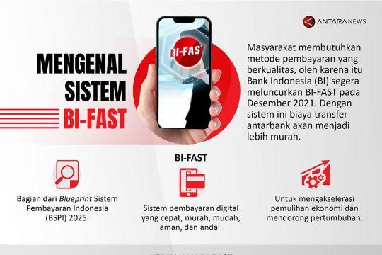 Mengenal sistem BI-FAST