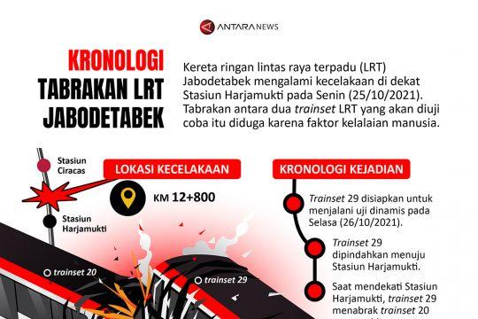 Kronologi tabrakan LRT Jabodetabek
