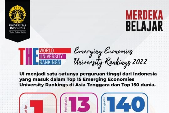 "UI masuk ""Top 15 Emerging Economies University Rankings"""