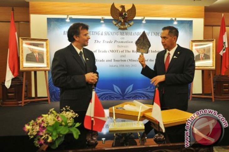 Perdagangan Indonesia - Peru
