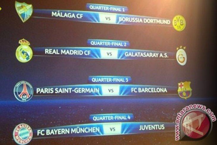 Jadwal pertandingan perempat final Liga Champions