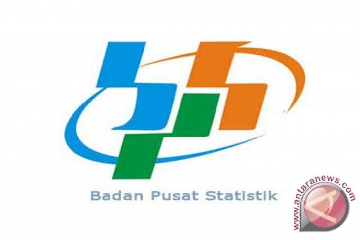 BPS : TPID Berhasil Turunkan Inflasi Kalbar
