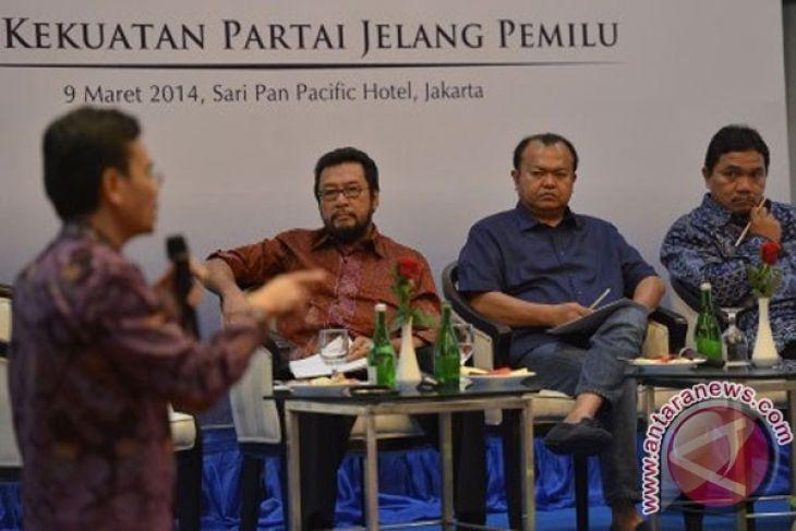 SMRC: putusan mk verifikasi partai berdampak positif