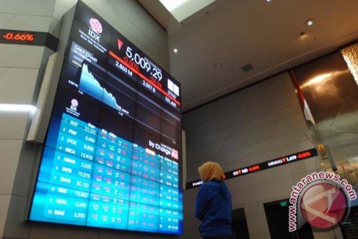 Wall Street jatuh di tengah meningkatnya ketegangan perdagangan AS-Tiongkok