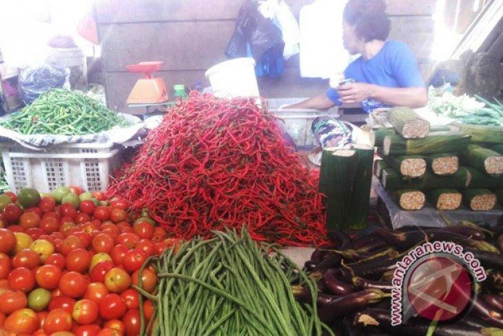 Pemprov Jambi antisipasi kenaikan harga pangan