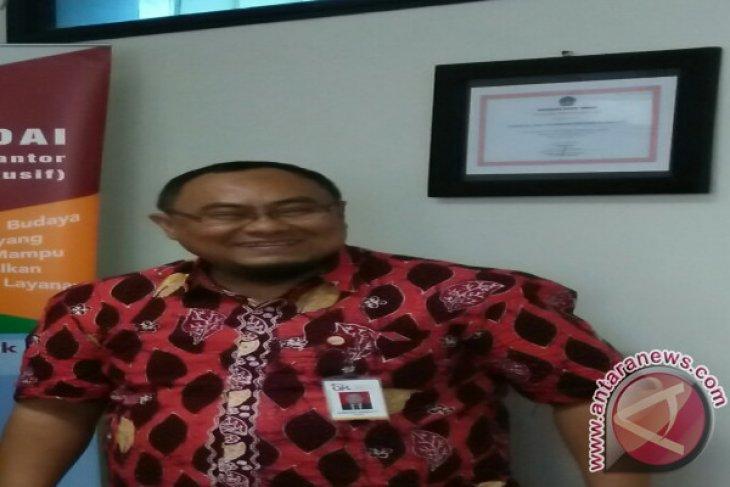 OJK Maluku : saldo tabungan Simpel Rp21,22 miliar