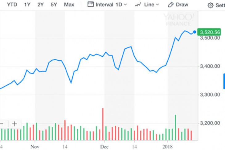 Indeks STI bursa Singapura naik tipis saja