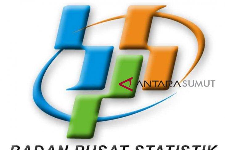 BPS  Tual Agustus inflasi 034 persen