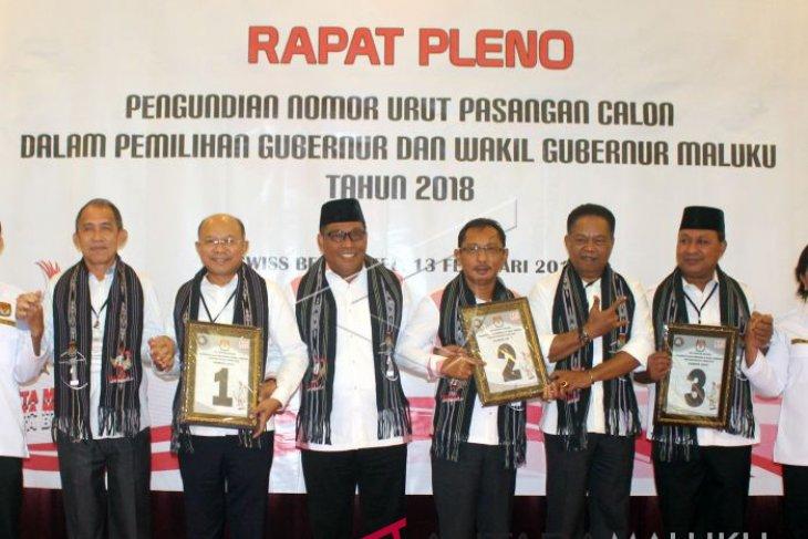 JSN BAILEO bisa menang Pilkada Maluku