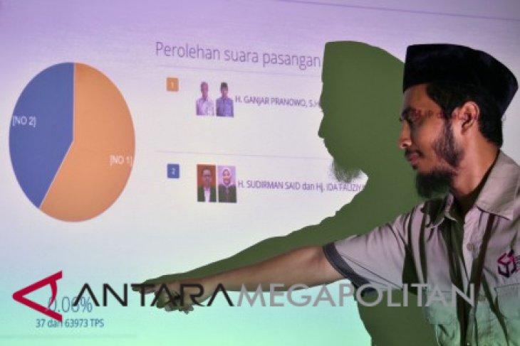 Lembaga survei: Pilkada lahirkan dua bintang elektoral