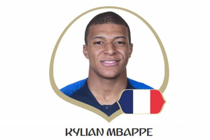 Siapa lebih unggul, Messi, Ronaldo, Neymar atau Mbappe?