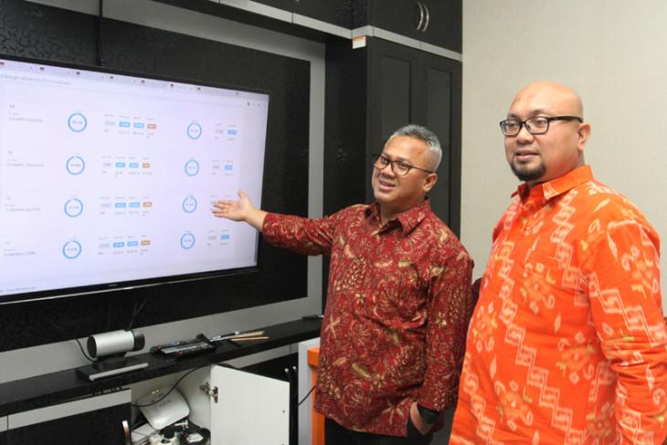 KPU: Ada 56 pengajuan sengketa pilkada